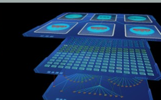 IT运营支撑系统的六大模块特点及MR立体透视图在其中的应用