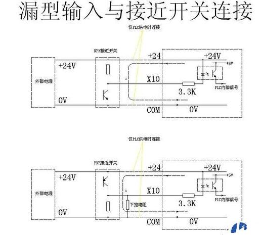 开关量传感器和模拟量传感器的接法