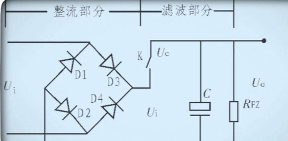 整流滤波电路中电容是不是越大越好