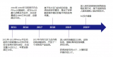 合作阿里巴巴和科大讯飞,友杰智新获得数千万融资