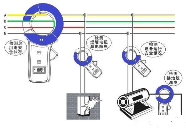 钳形电流表和万用表有什么区别