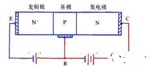 关于NPN三极管的导通条件分析