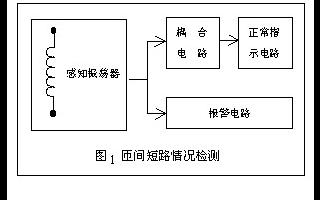 线圈匝间短路测试仪的原理、特点及应用设计