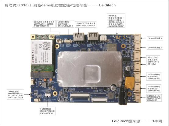 瑞芯微RK3368開發板防雷防靜電推薦圖