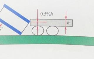 增强BGA抗冲击与弯曲性能的角部点胶工艺方法介绍