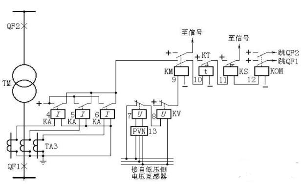 复合电压启动的过电流保护组成部分及优点