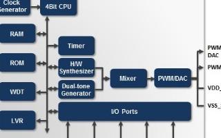 新唐科技W584A120主板介绍