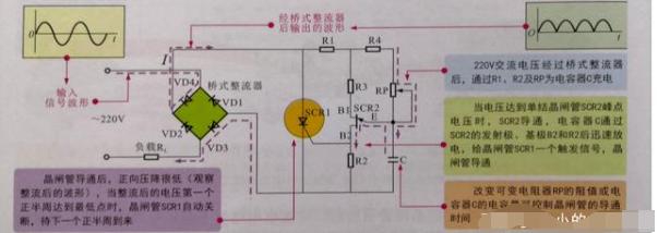 晶闸管有哪些用途