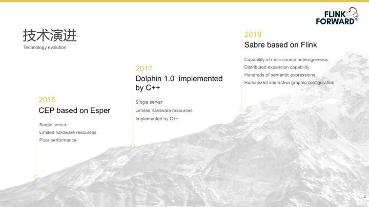 基于 Flink 构建 CEP 引擎的挑战和实践