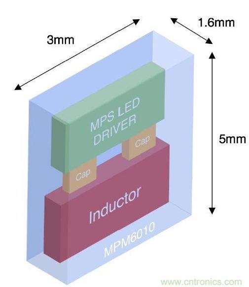 MPM6010汽車LED驅動模塊在汽車照明中的應用解析