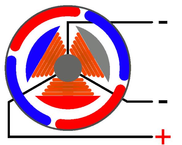 碳刷和换向器对电机噪音有什么影响