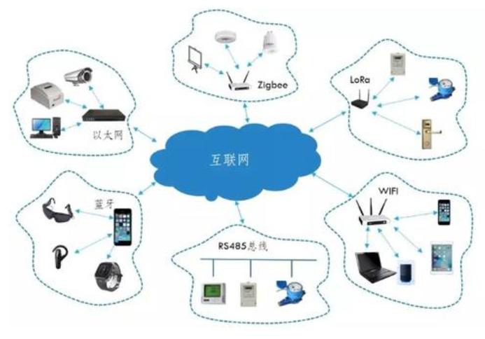 """艾默生连续三年获得""""年度工业物联网公司""""称号"""