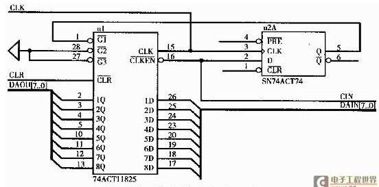 基于VXI总线接口电路的设计方案解析