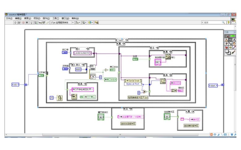 LabVIEW初级教程之属性节点初级课程的示例程序免费下载