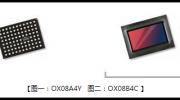 豪威科技发布带LED闪烁抑制功能的830万像素HDR传感器