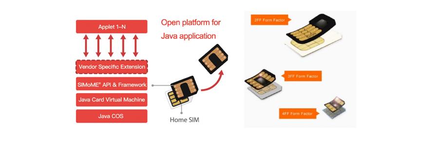 淺談SIM卡虛擬化及云服務的發展趨勢