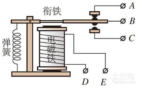 中間繼電器和接觸器的區別