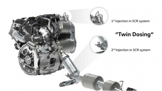 逆流而上!大眾發布新款EA288 Evo發動機