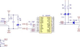 實現USB通信協議和標準串口的設計的注意事項