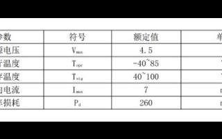 BH1750FVI环境光传感器的功能特点及电路驱...