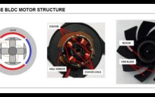 基于单片机实现对单相无刷电机的控制系统设计
