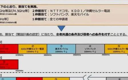 小米10缺少n77频段会造成什么影响吗