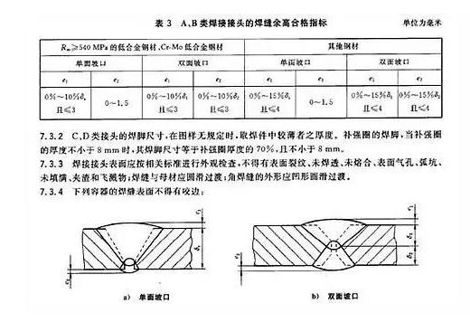 焊缝余高的控制措施有哪些