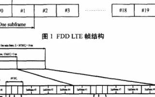 FDD LTE與TDD LTE技術的性能對比于區別