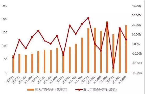 中际旭创正在积极拓展5G产业相关市场