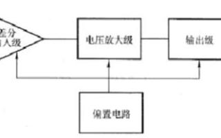 常見模擬電路之運放電路的詳細解析