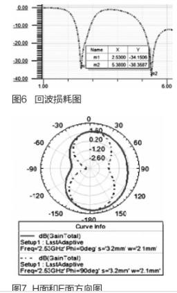 基于频移键控方式的无线调制解调器的设计方案