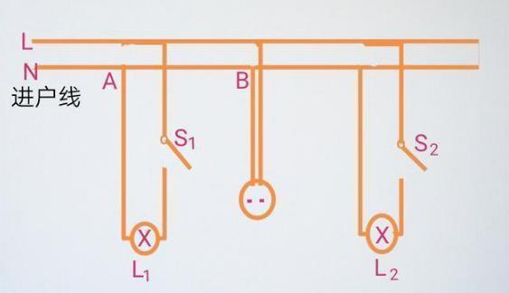 插座没电零线有电是为什么
