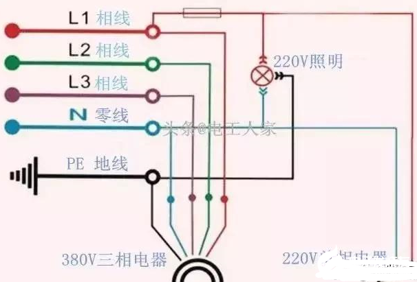 220和380V功率和电流的计算
