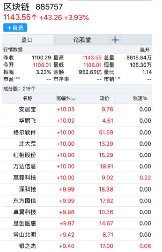 IDC发布《IDC  FutureScape:2020全球区块链市场预测中国启示》
