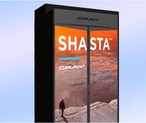 克雷的新超算Shasta,搭载30万颗AMD 7nm霄龙处理器