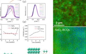 研究鈣鈦礦半導體薄膜發現具有同步輻射光源特色