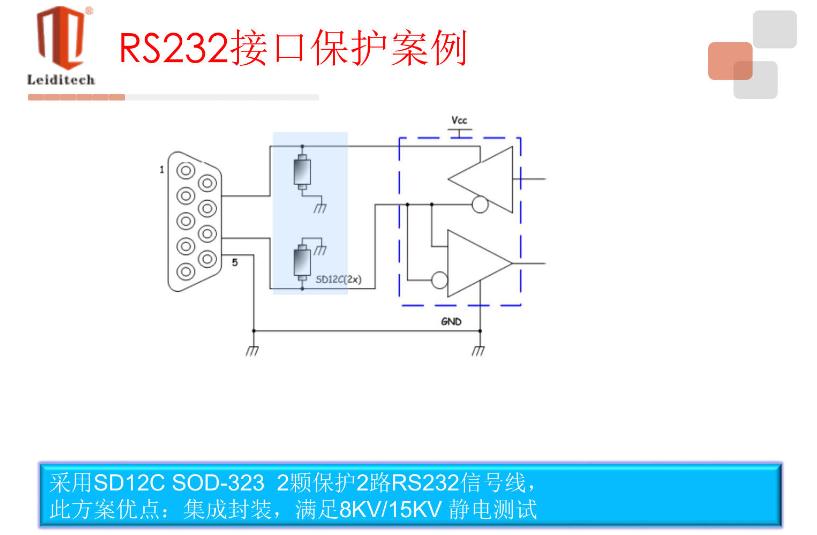 電子衡器接口靜電保護元件推薦