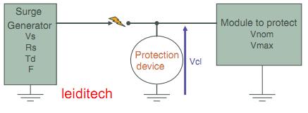 汽车电子瞬态浪涌保护用TVS如何选型?
