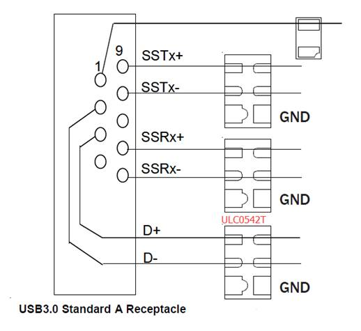 leiditech 最新元件ULC0542T 完美替代RCLAMP0542T 用于USB3.0