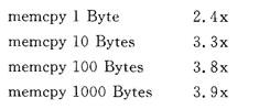 keil c51單片機編程直接使用二進制的方法解析