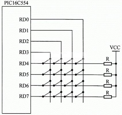 pic單(dan)片機(ji)鍵盤系(xi)統的設計(ji)方案
