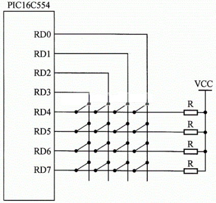 pic單片機鍵盤系統的設計方案