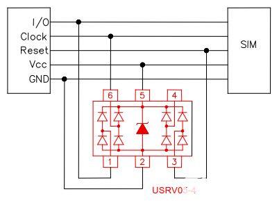 雷卯SIM卡 靜電保護方案