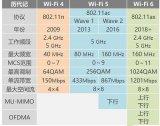 小米WiFi6路由器AX3600评测 拥有绝佳性价比并可把它当作电竞路由器来使用