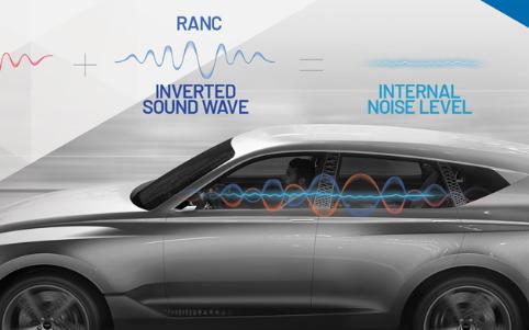 ADI與現代汽(qi)車公司合作推出(chu)業界首個全數字路噪降...