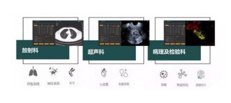TensorFolw人工智能影像诊断平台的工作原...