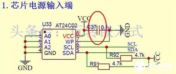 电子设计中如何选择一颗合适的电容