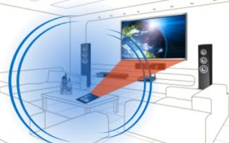 60GHz無線技術的特點優勢及潛在應用分析