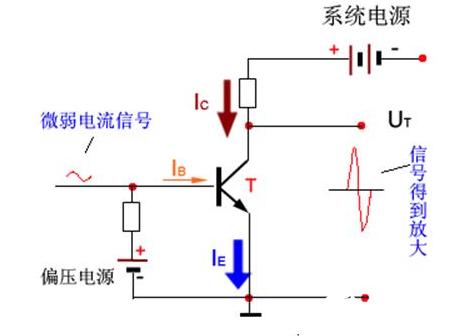 三极管怎么样放大声音信号
