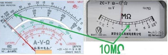 兆欧表和普通万用表有哪些应用